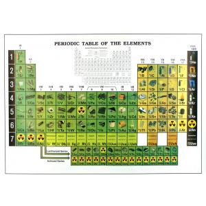 Arco Chart- Periodic Table of Elements